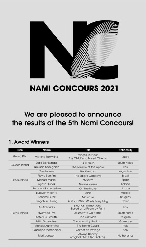 NAMI CONCOURS 2021: Preisträger:innen (© namiconcours.com)